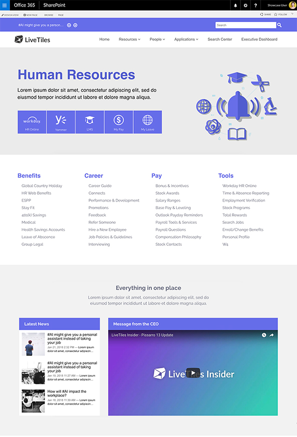 Benefits of Using a Human Resources Sharepoint Intranet